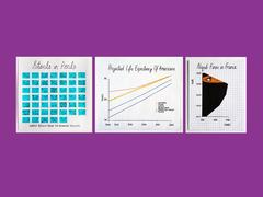 Mona Chalabi: 3 ways to spot a bad statistic